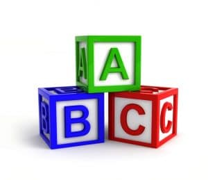 Carlyn Phucas Orthodontics in Marlton and Turnersville NJ explains the ABC's of orthodontic treatment